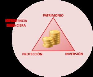 inteligencia-financiera
